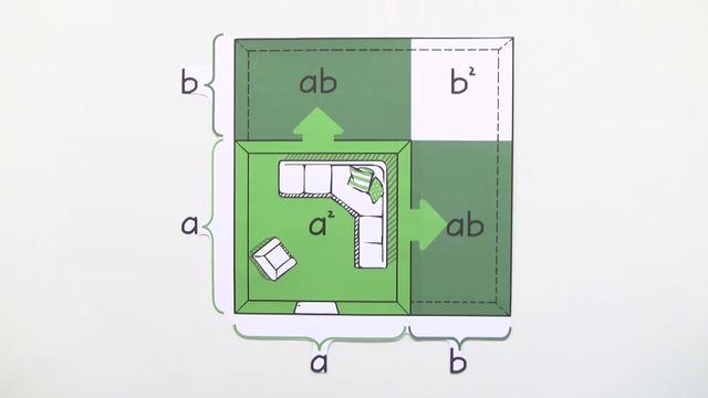 Die binomischen Formeln
