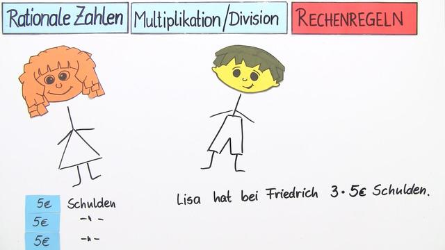 Rationale Zahlen – Multiplikation und Division – Mathematik online ...