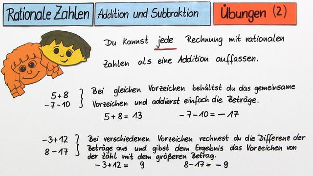 Rationale Zahlen: Addition und Subtraktion I sofatutor