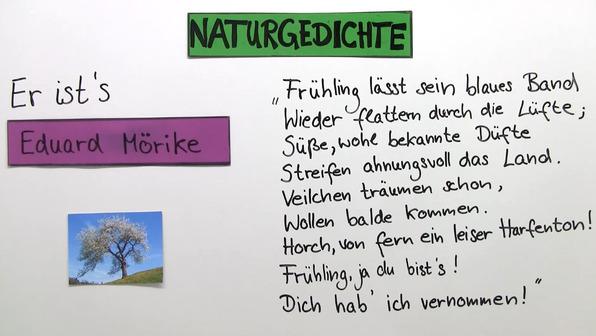Naturgedichte