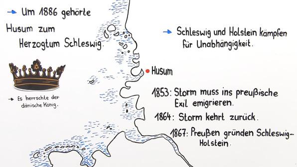 """""""Der Schimmelreiter"""" – Entstehungsgeschichte (Storm)"""