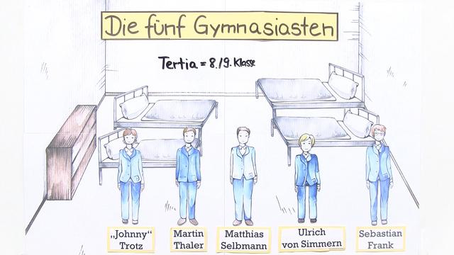 """""""Das fliegende Klassenzimmer"""" – Inhaltsangabe (Kästner)"""