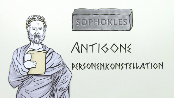 """Antigone "" – Personenkonstellation (Sophokles)"