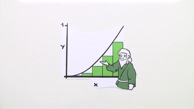 Erläuterung Streifenmethode des Archimedes
