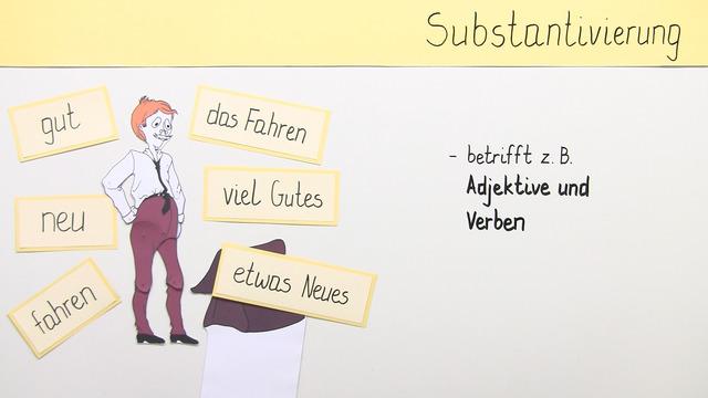 Substantivierung – Wie funktioniert das?