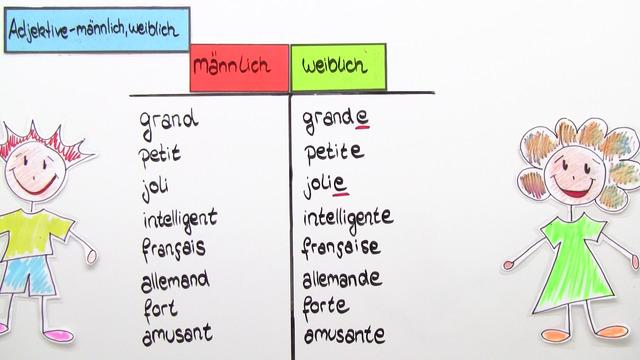 Liste adjektive charaktereigenschaften Charaktereigenschaften Liste