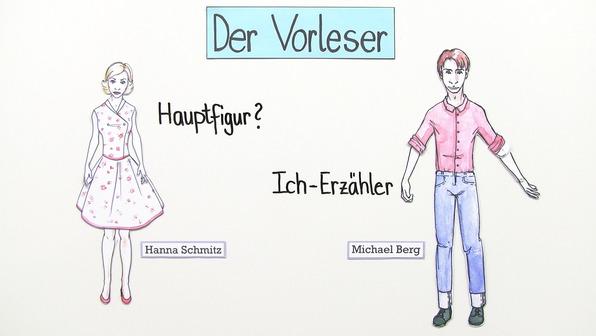 """""""Der Vorleser"""" – Personenkonstellation (Schlink)"""