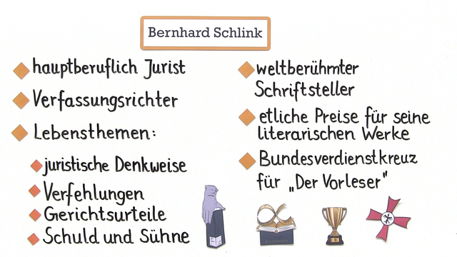 Schlink