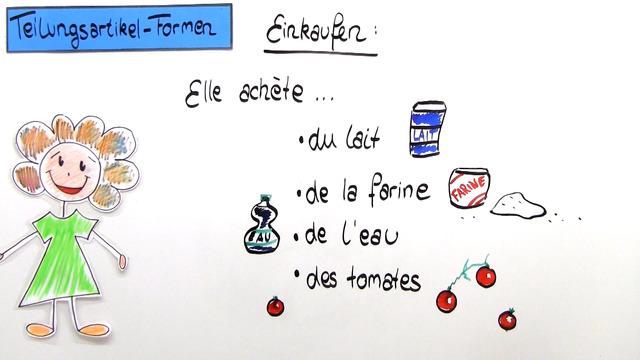 """Teilungsartikel mit """"de"""" – Bildung"""