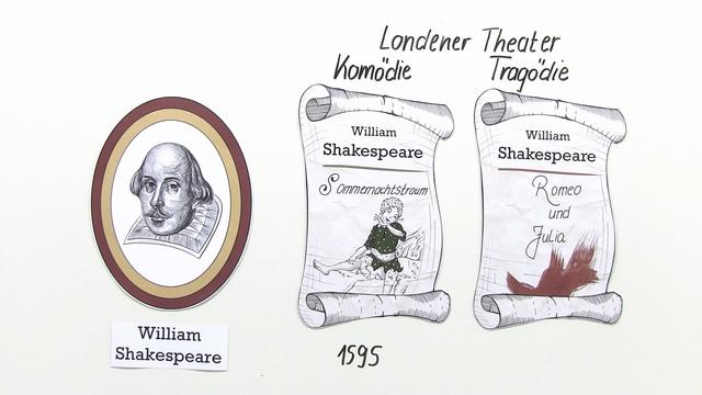 Ein Sommernachtstraum (Shakespeare) online lernen