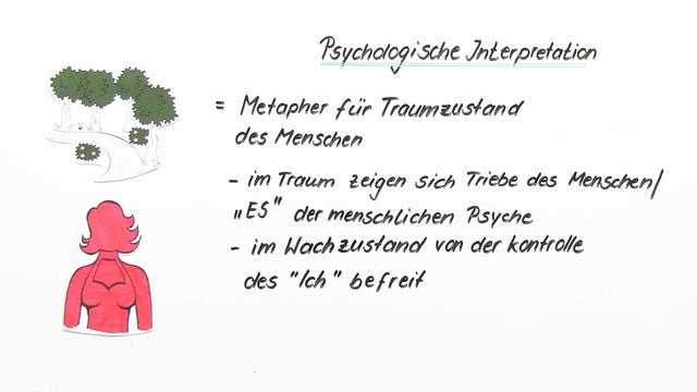 """Ein Sommernachtstraum"""" – Interpretationsansatz und Rezeptionsgeschichte"""