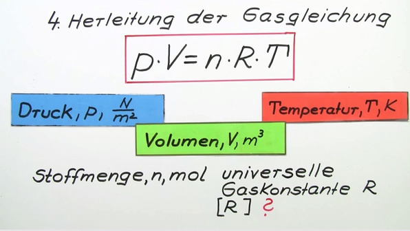Universelle Gasgleichung