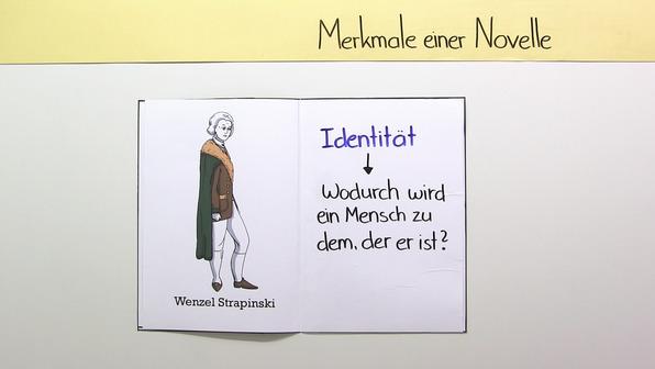 "Merkmale einer Novelle – ""Kleider machen Leute"" (Keller)"