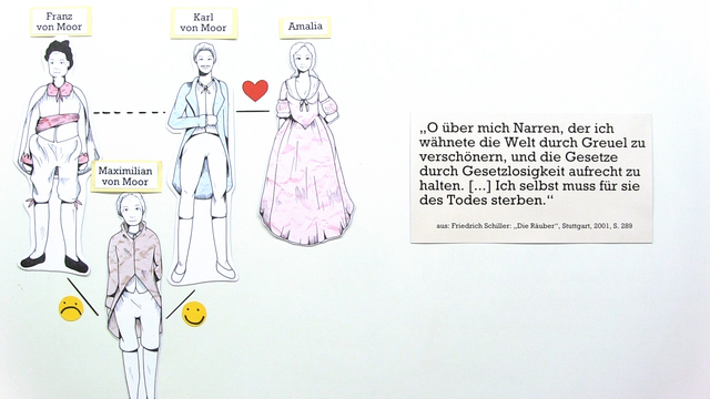"""Die Räuber"""" – Personenkonstellation – In 5 1/2 Minuten erklärt."""
