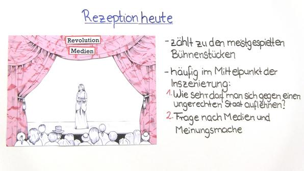 """""""Die Räuber"""" – Interpretationsansatz und Rezeptionsgeschichte (Schiller)"""