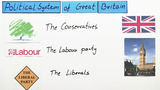 Great Britain – Political System (2)