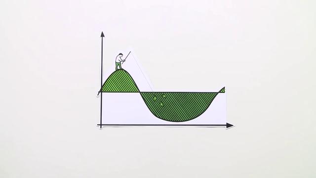 Fläche zwischen Funktionsgraphen mit Integralen berechnen