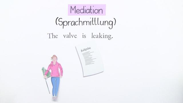 Mediation – Techniken und Tricks