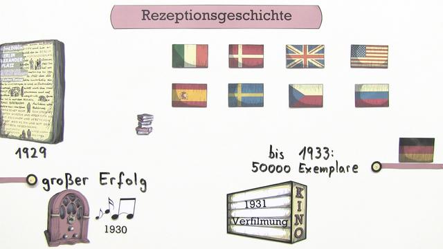 """""""Berlin Alexanderplatz"""" – Interpretationsansatz und Rezeptionsgeschichte (Döblin)"""