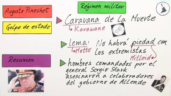 Chile: La dictadura de Pinochet