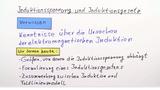 Induktionsspannung und Induktionsgesetz