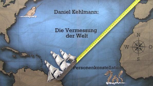 """""""Die Vermessung der Welt"""" – Personenkonstellation (Kehlmann)"""