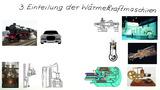 Arten von Wärmekraftmaschinen