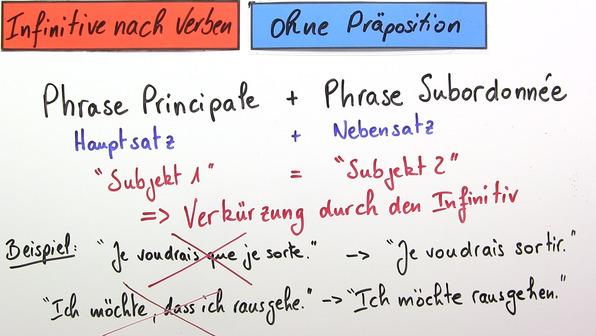 Infinitive nach Verben ohne Präposition