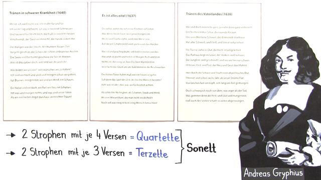 Sonett – Klanggedicht des Barock