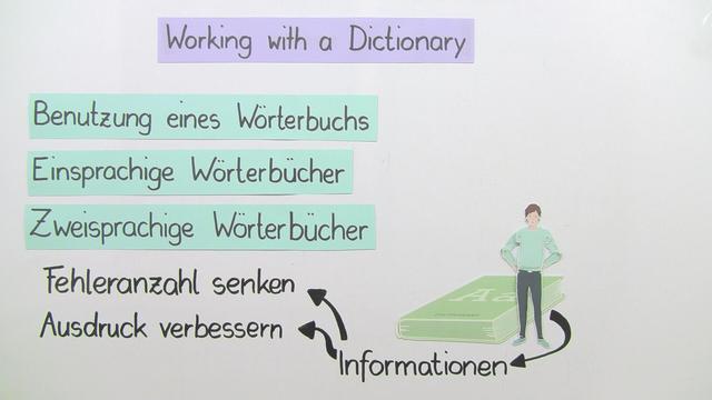 Wörterbuch nachsclagen