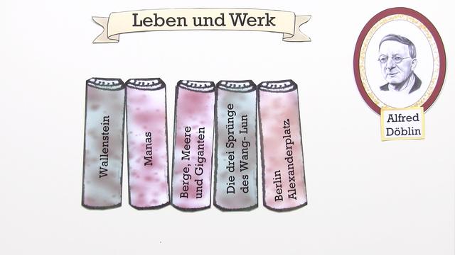 Alfred Döblin – Leben und Werk