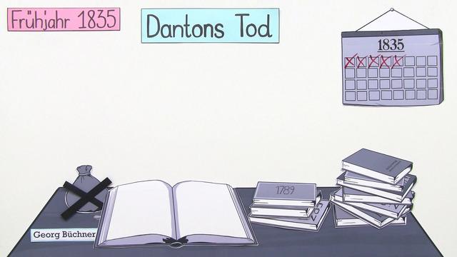 """""""Dantons Tod"""" – Entstehungsgeschichte (Büchner)"""