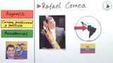 Ecuador: Rafael Correa