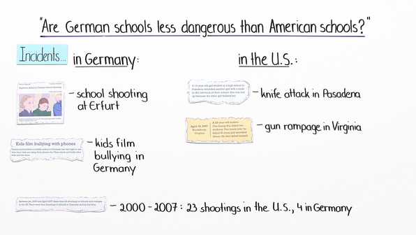 12646 writing a discussion comment   are american schools more dangerous than german schools %28vorschaubild%29