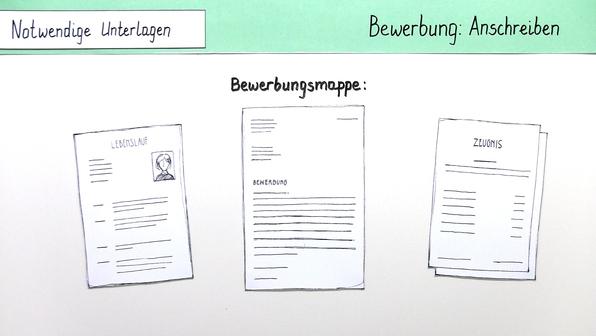 Bewerbungen Schreiben Auf Deutsch Online Lernen