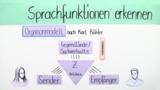 Sprachfunktionen erkennen – Karl Bühlers Organonmodell