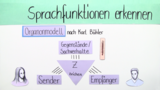Karl Bühlers Organonmodell