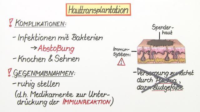 Hauttransplantation