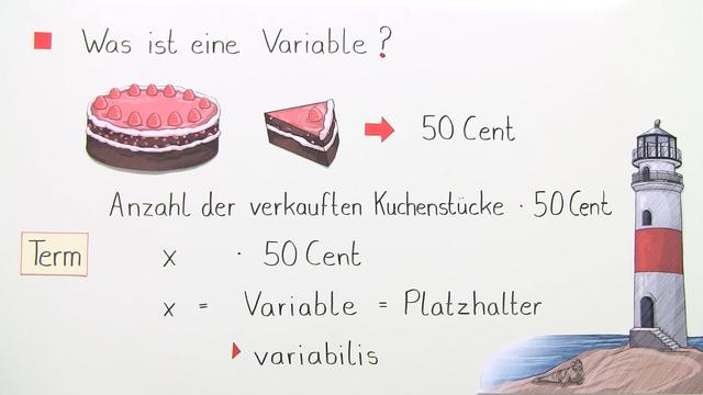 Was ist eine Variable?