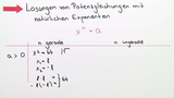 Potenzgleichungen mit natürlichen Exponenten lösen