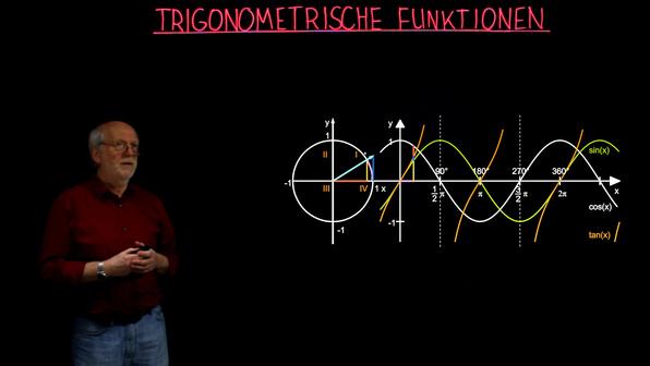 12967 trigometrische funktionen