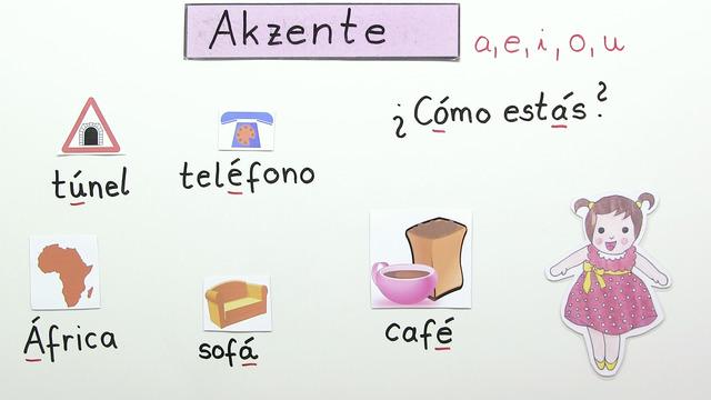 Akzente im Spanischen