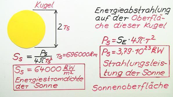Strahlungs- und Energiehaushalt der Erde