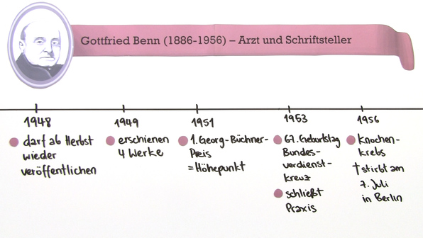 13018 gottfried benn leben und werk