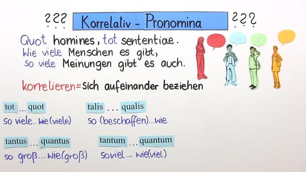 Korrelativpronomina