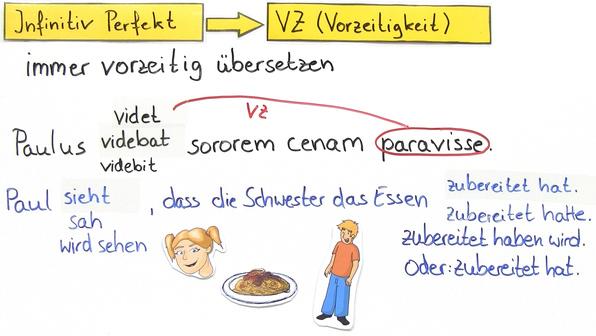 deutsch lernen online chat