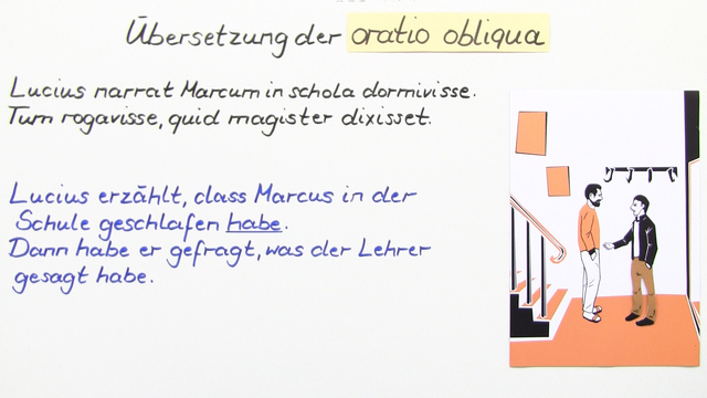 Oratio obliqua – Indirekte Rede