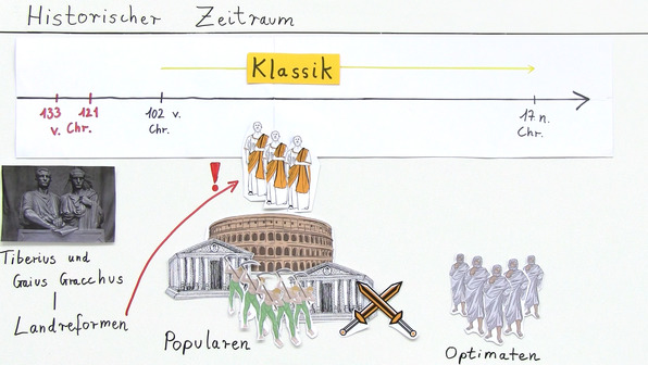 Epochen: Klassik (1. Jhd. v. Chr.)
