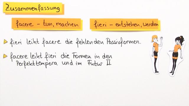facere und fieri (Übungsvideo)