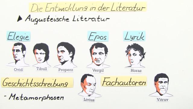 Augusteische Literatur